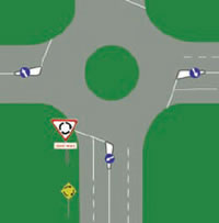 Picture showing where roundabout signs will be positioned
